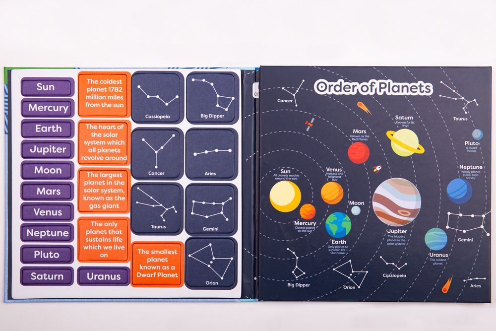 ZooBooKoo The Solar System Magnetic Book
